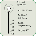 coilnagel-type-cnw_32-50mm.jpg