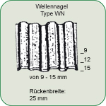 wellennagel-type-wn_9-15mm.jpg